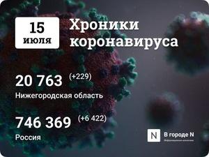 Хроники коронавируса: 15 июля, Нижний Новгород и мир