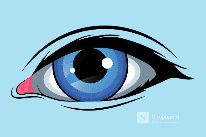 От дня до трех месяцев: какие выбрать контактные линзы? - фото 1