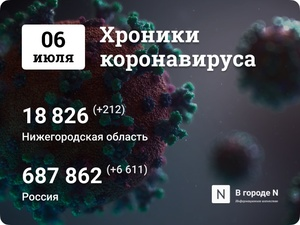 Хроники коронавируса: 6 июля, Нижний Новгород и мир