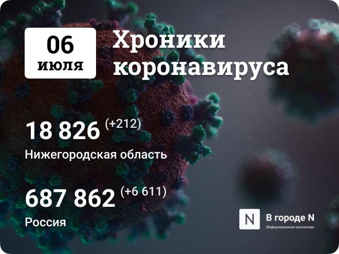Хроники коронавируса: 6 июля, Нижний Новгород и мир - фото 1